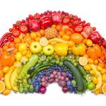 Tips for Choosing a Nutrient Rich Diet